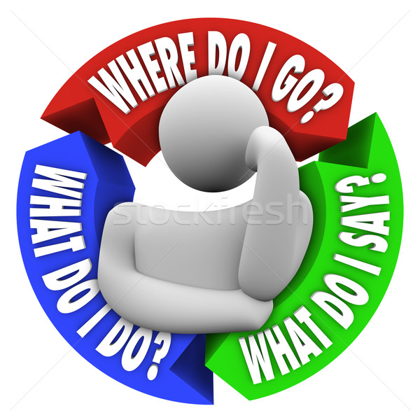 Where Do I Go What Do I Do Say Confused Person Questions Stock photo © iqoncept