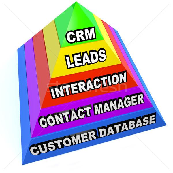 CRM Pyramid Customer Relationship Management Steps Stock photo © iqoncept