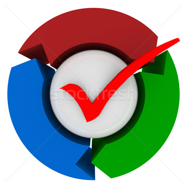Red Check Mark Ball Arrows System Process Procedure Stock photo © iqoncept