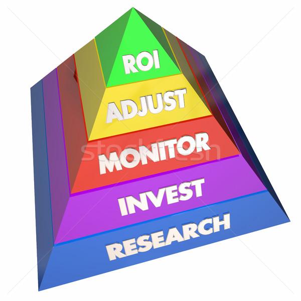 ROI Return on Investment Pyramid Levels Steps 3d Illustration Stock photo © iqoncept