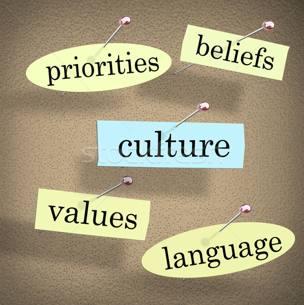 Culture Bulletin Board Shared Priorities Values Beliefs Language Stock photo © iqoncept