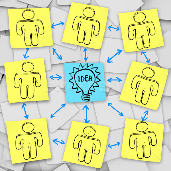 Teamwork to Think of Idea - Sticky Notes Stock photo © iqoncept