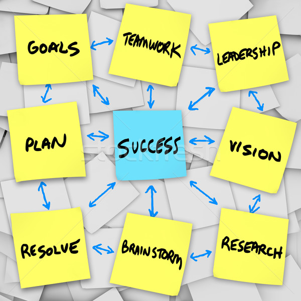Success in an Organization - Sticky Notes Stock photo © iqoncept