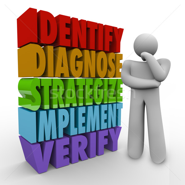 Identify Diagnose Strategize Implement Verify Thinking Person Pl Stock photo © iqoncept