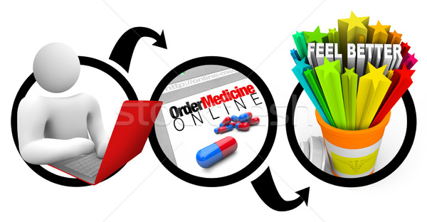 Online Pharmacy Ordering of Medication Diagram Stock photo © iqoncept