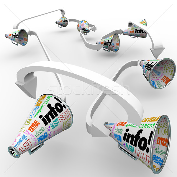 Info Bullhorns Megaphones Spreading Information Communication Stock photo © iqoncept