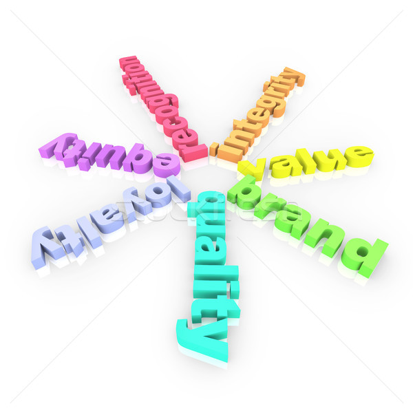 Stock photo: Brand 3D Words Identity Loyalty Equity Value Recognition