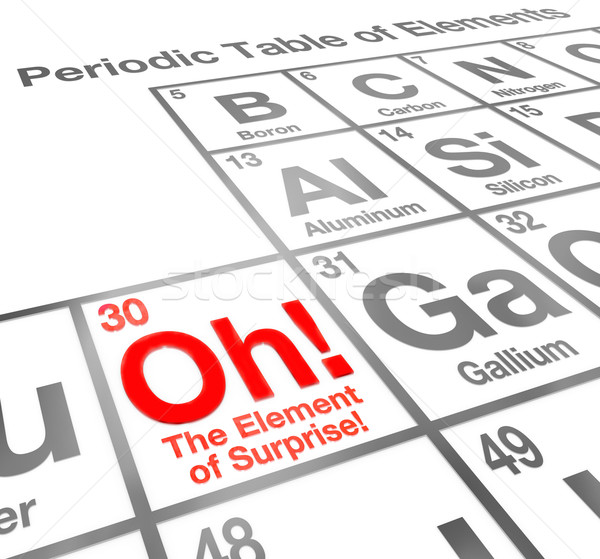 The Element of Surprise Periodic Table of Elements Stock photo © iqoncept