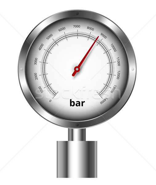 Barometer Stock photo © iunewind