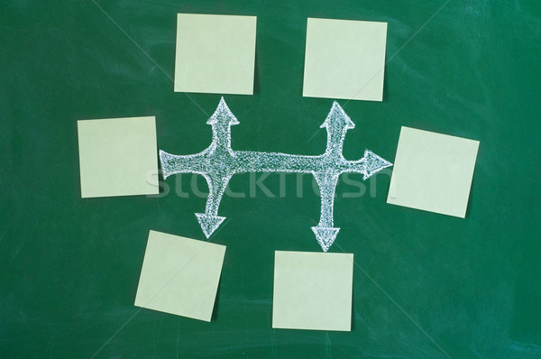 flowchart or blank mind map Stock photo © IvicaNS