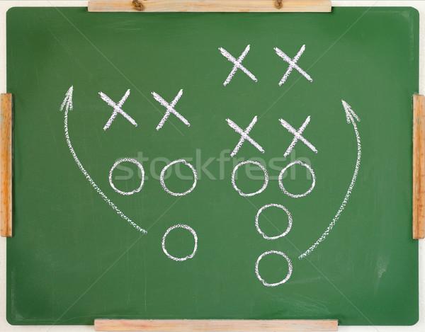 Foto stock: Futebol · jogar · diagrama · americano · verde · quadro-negro
