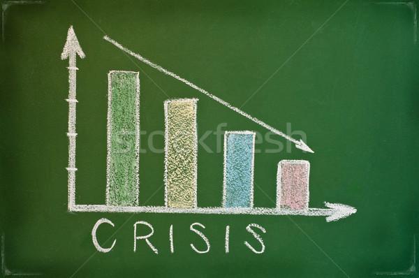 Crise traçar negócio crise financeira mercado de ações Foto stock © IvicaNS