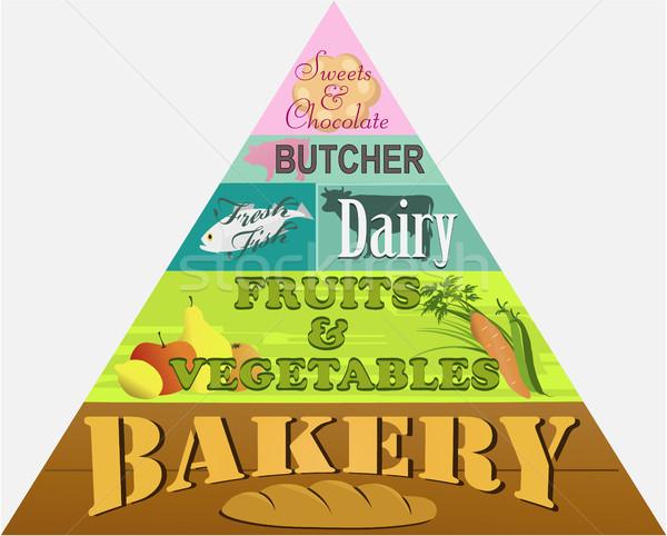 Stok fotoğraf: Sağlıklı · gıda · piramit · gıda · yol · sağlıklı · beslenme · balık