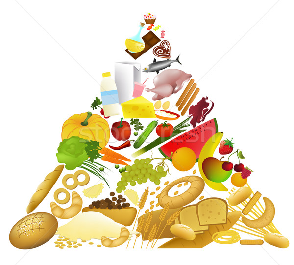 Food pyramid Stock photo © jagoda