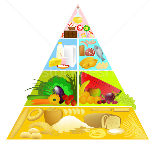 Voedsel piramide vector cake brood Stockfoto © jagoda