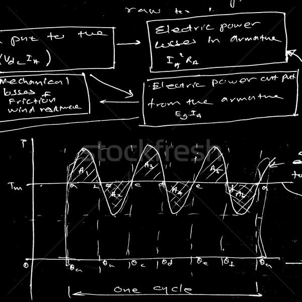 数学の エンジニアリング 紙 テクスチャ 学校 ストックフォト © janaka