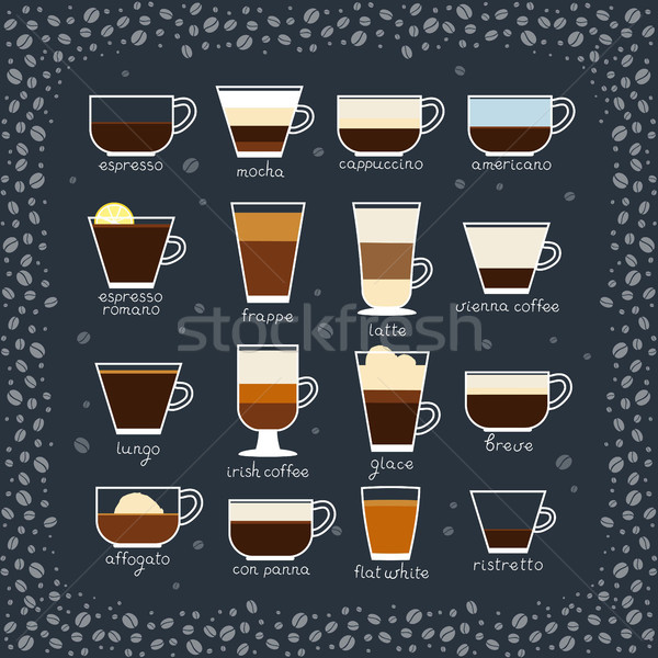 Types of coffee Stock photo © jara3000
