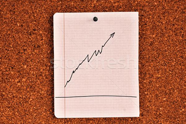 Hirdetőtábla grafikon rajz dugó mutat nyereség Stock fotó © jarin13