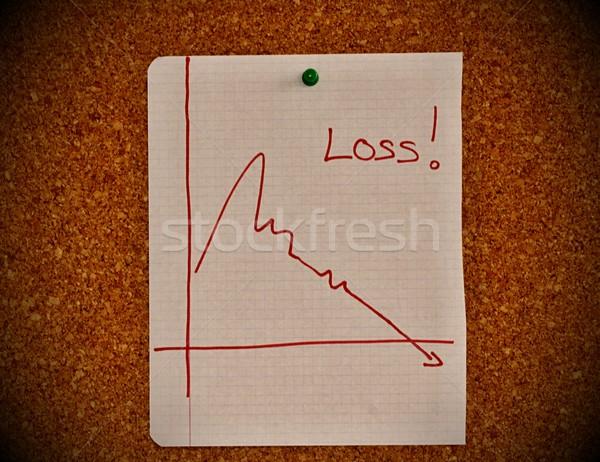 Hirdetőtábla grafikon rajz dugó mutat veszteség Stock fotó © jarin13