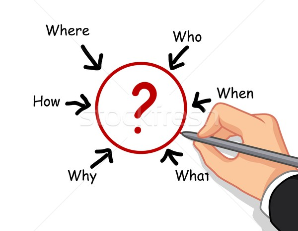 hand writing variety of question word Stock photo © jawa123