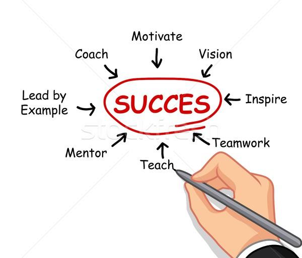 стороны Дать успех бизнеса менеджера графа Сток-фото © jawa123