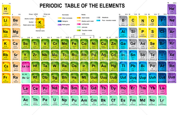 Periodic table of the elements vector illustration jelena zaric add to lightbox download comp urtaz Gallery