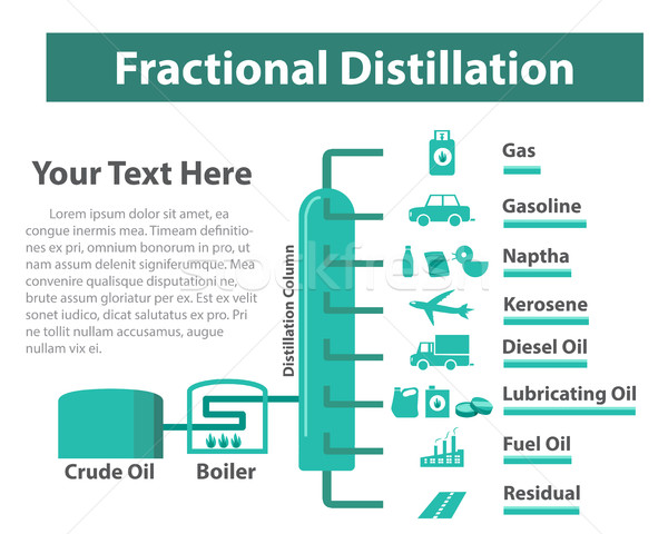 Fractional Distillation, Oil Refining infographic Stock photo © jiaking1
