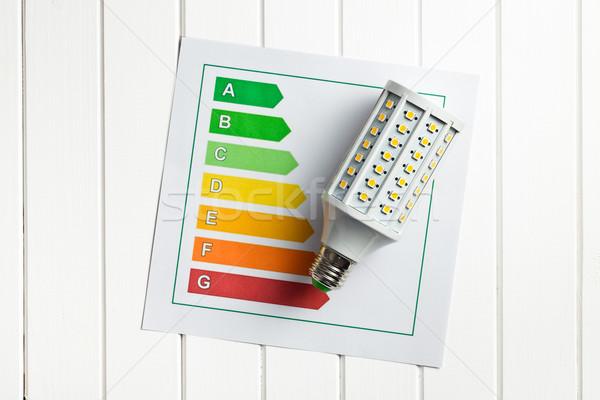 LED lightbulb with energy label Stock photo © jirkaejc