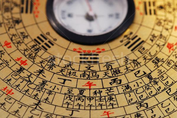 Chińczyk feng shui kompas koncentruje słowo znaki Zdjęcia stock © johnkwan