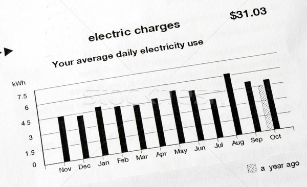 Paying the electric bill for home usage Stock photo © johnkwan