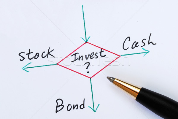 Decide to invest in Stocks, Bonds, or Cash concepts of investment ideas Stock photo © johnkwan