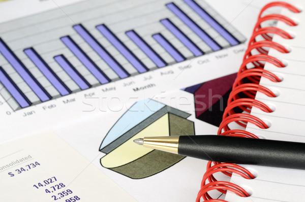 pret financial analysis