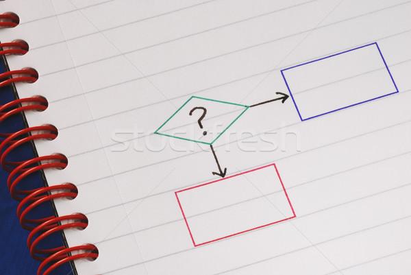 Muestra diagrama de flujo la toma de decisiones resumen cuadro Foto stock © johnkwan