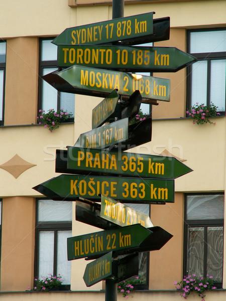 guidepost from the Ostrava City  Stock photo © jonnysek