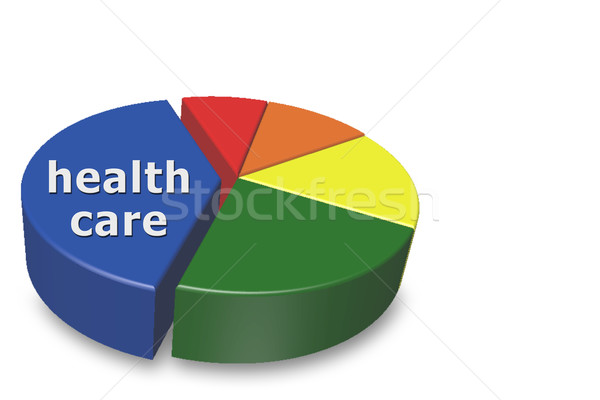 Increasing cost of health care Stock photo © karenr