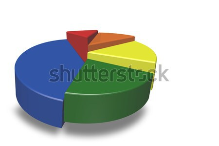 Empty 3D pie chart Stock photo © karenr
