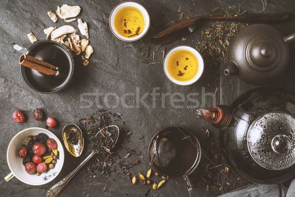 Tea diversity concept horizontal Stock photo © Karpenkovdenis