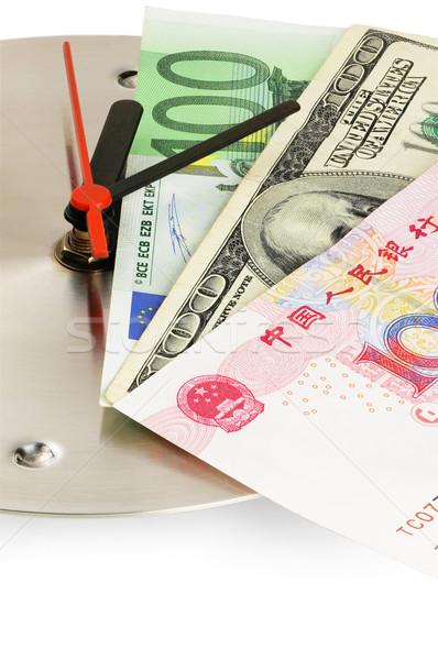 currency on a clock Stock photo © keko64