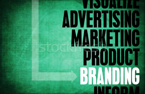 ブランド設定 コア 原則 ビジネス レトロな デジタル ストックフォト © kentoh