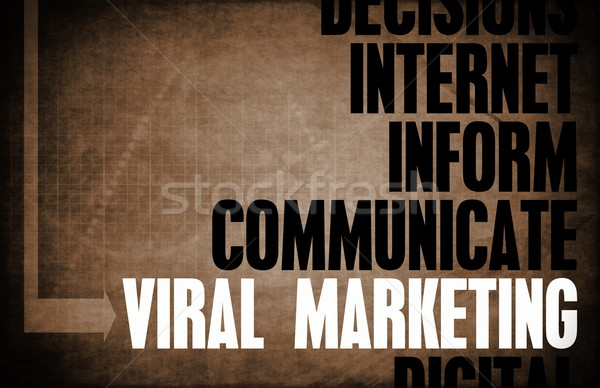 Viral marketing core principes affaires rétro Photo stock © kentoh