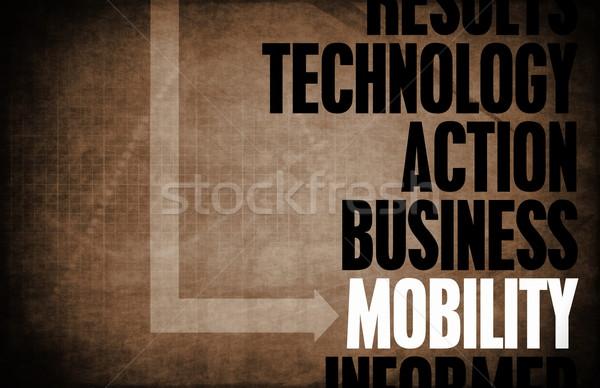 Movilidad núcleo principios negocios móviles retro Foto stock © kentoh