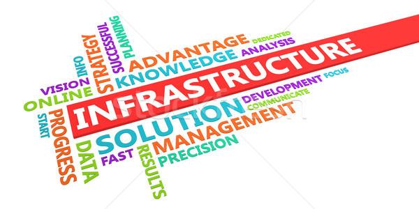 Infrastructuur woordwolk geïsoleerd witte achtergrond oranje Stockfoto © kentoh