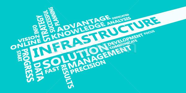 Stock fotó: Infrastruktúra · bemutató · kék · fehér · háttér · felhő