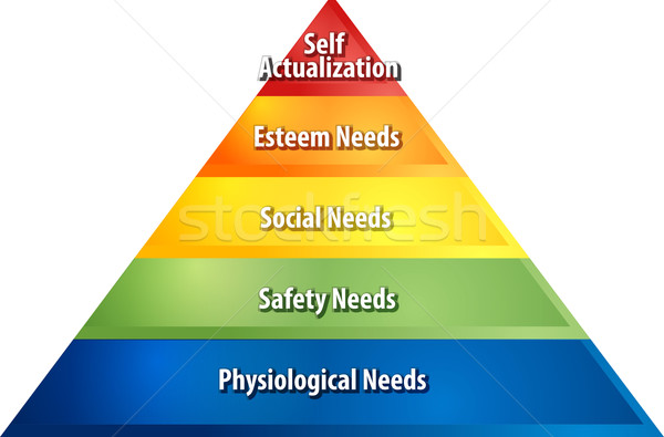 Hierarchy of needs business diagram illustration Stock photo © kgtoh