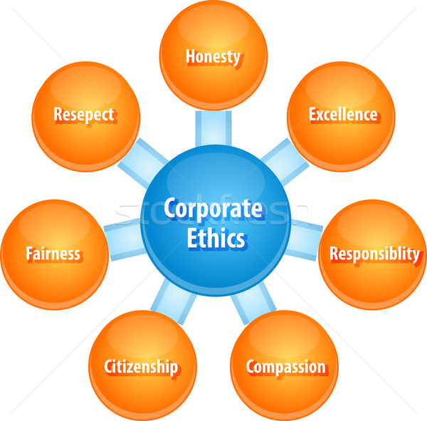 Corporate ethics business diagram illustration Stock photo © kgtoh