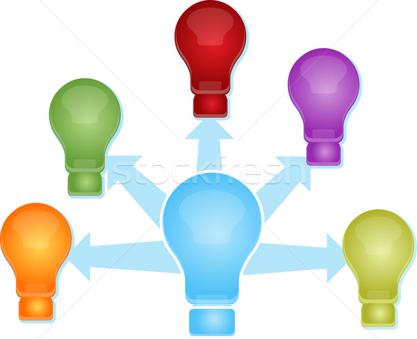 Sharing ideas Illustration clipart Stock photo © kgtoh