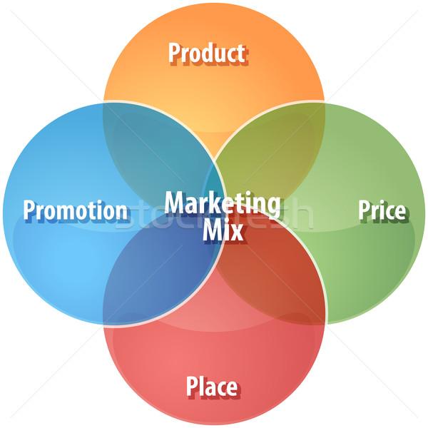 маркетинга бизнеса диаграмма иллюстрация Бизнес-стратегия Сток-фото © kgtoh
