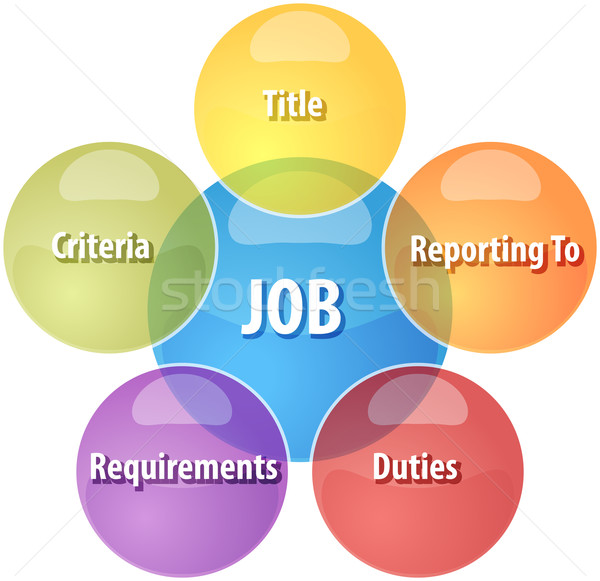 Job qualities business diagram illustration Stock photo © kgtoh