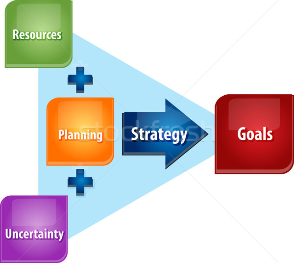 Strategy planning business diagram illustration Stock photo © kgtoh
