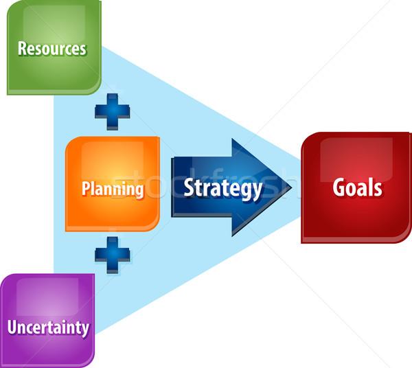 Estratégia planejamento negócio diagrama ilustração estratégia de negócios Foto stock © kgtoh